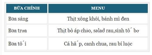 ăn lowcarb cho nam