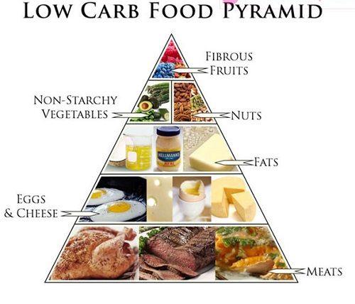 cách làm giảm mỡ bụng