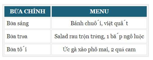 chế độ ăn low carb cho nam giới