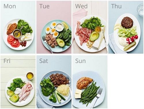 Chế độ Eat clean giảm cân