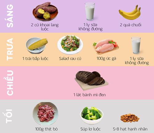 chế độ giảm cân với khoai lang