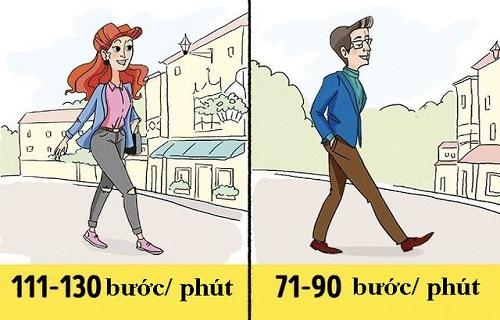 Cách giảm mỡ bụng bằng đi bộ hiệu quả nhất