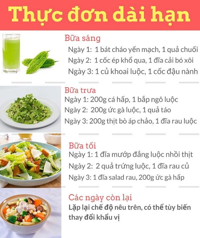 giảm cân từ mướp đắng