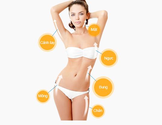 Giảm béo toàn thân bằng Laser Lipo có gì khác biệt?
