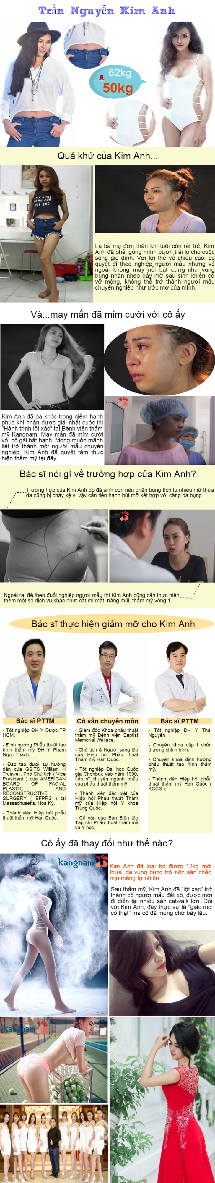 kim-anh-2