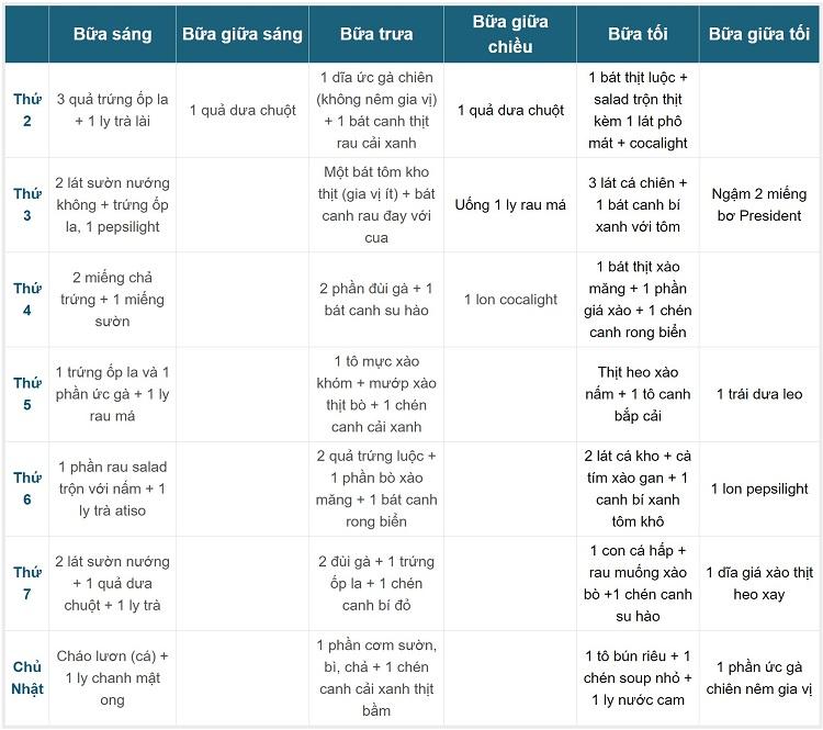 Thực đơn giảm cân das diet