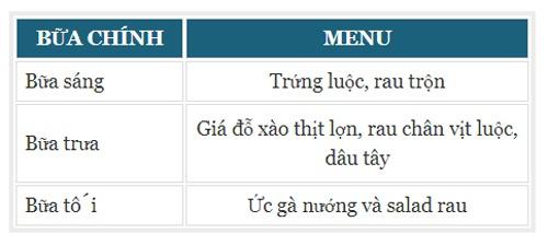 thực đơn low carb giảm mỡ bụng nam